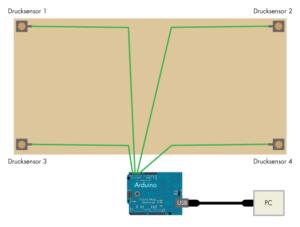 Technischer Projektaufbau: Arduino und Drucksensoren